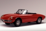 Alfa Romeo SPIDER (115) Parking clock
